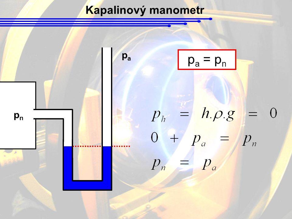 Kapalinový manometr pa pa = pn pn
