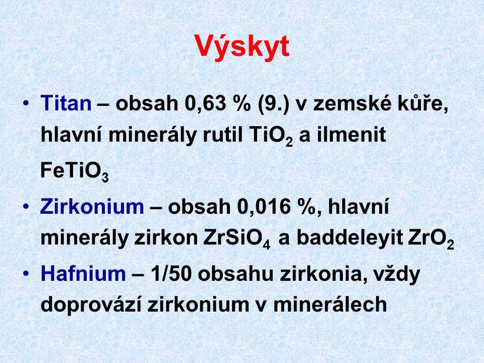 Výskyt Titan – obsah 0,63 % (9.) v zemské kůře, hlavní minerály rutil TiO2 a ilmenit. FeTiO3.