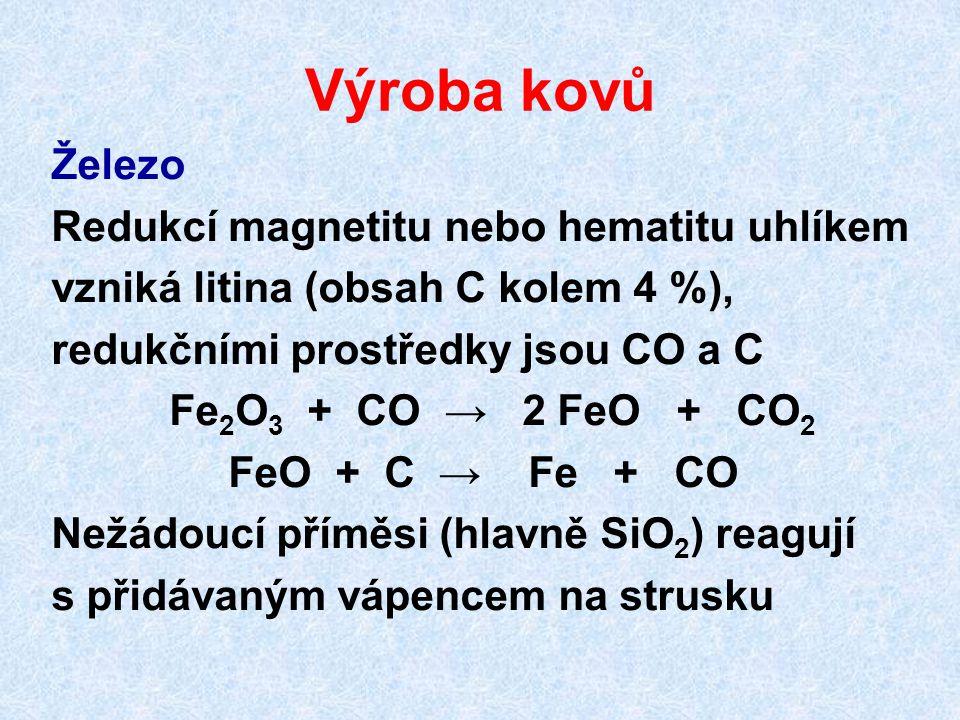 Výroba kovů Železo Redukcí magnetitu nebo hematitu uhlíkem