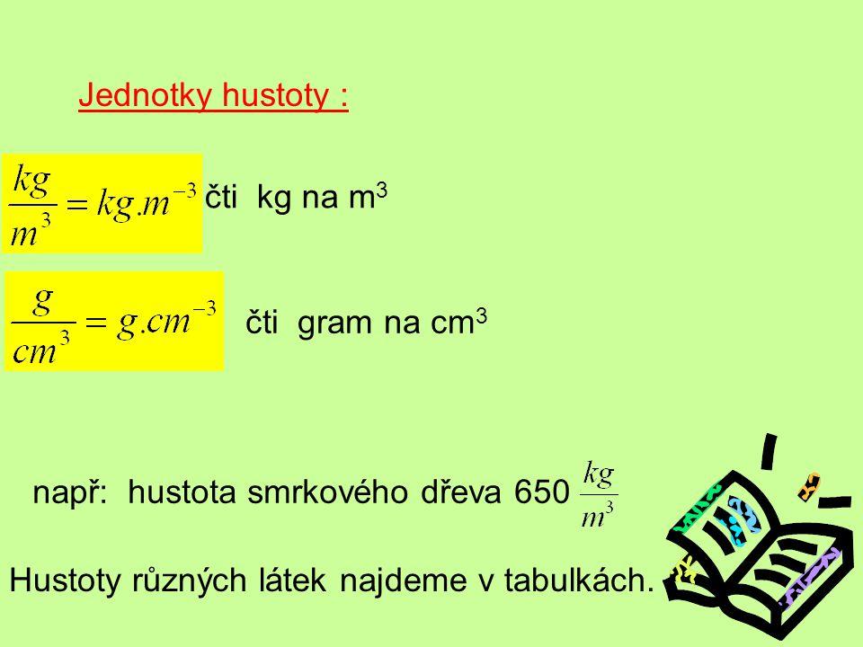 Jednotky hustoty : čti kg na m3. čti gram na cm3.
