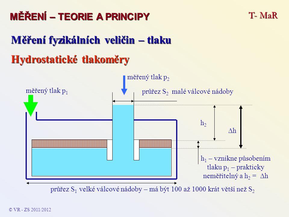 h1 – vznikne působením tlaku p1 – prakticky neměřitelný a h2 = ∆h