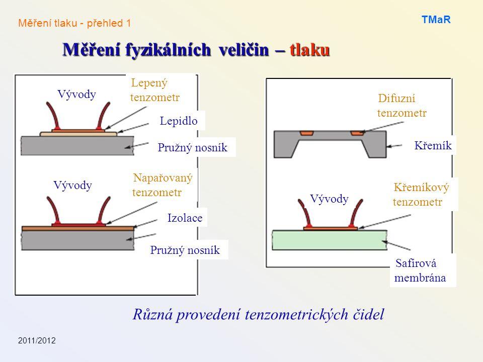 Různá provedení tenzometrických čidel