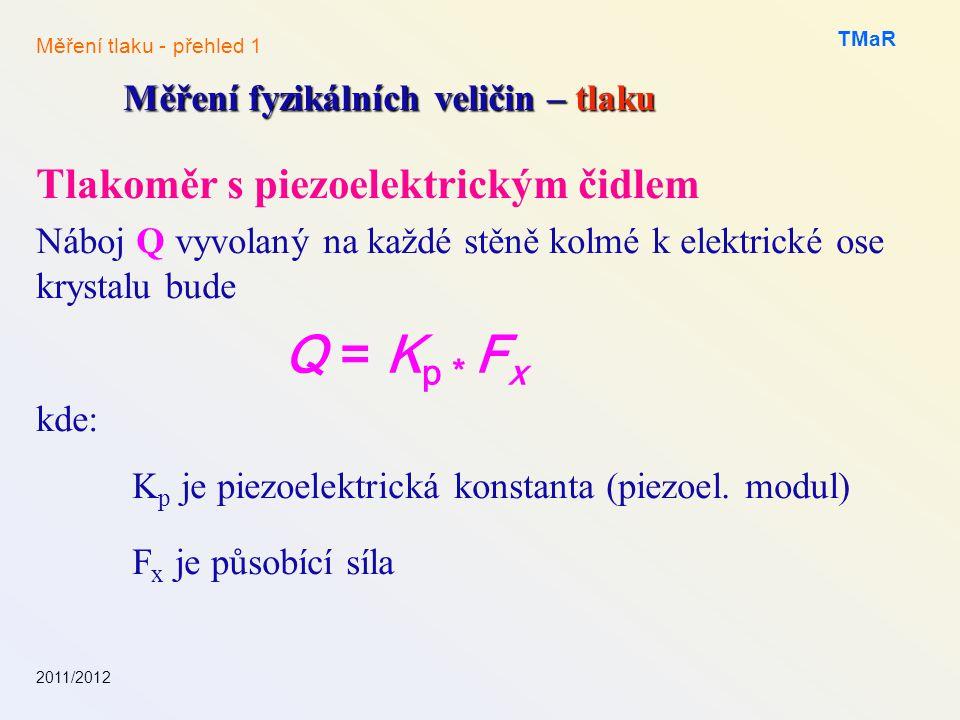 Q = Kp * Fx Tlakoměr s piezoelektrickým čidlem