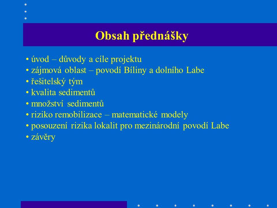 Obsah přednášky úvod – důvody a cíle projektu