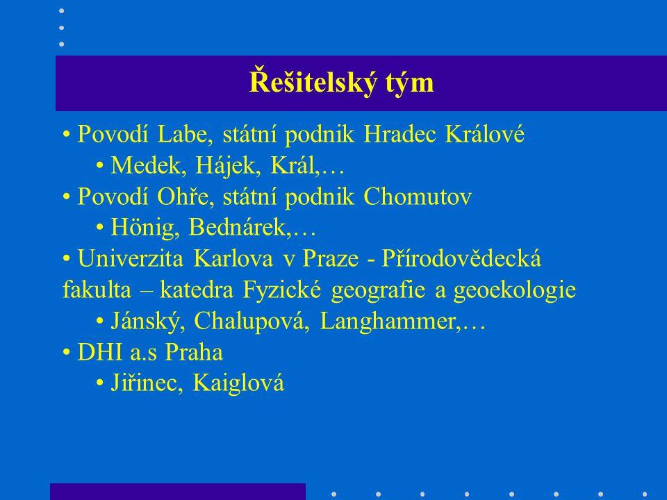 Řešitelský tým Povodí Labe, státní podnik Hradec Králové