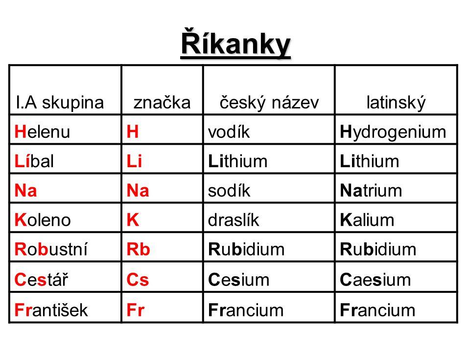 Říkanky I.A skupina značka český název latinský Helenu H vodík
