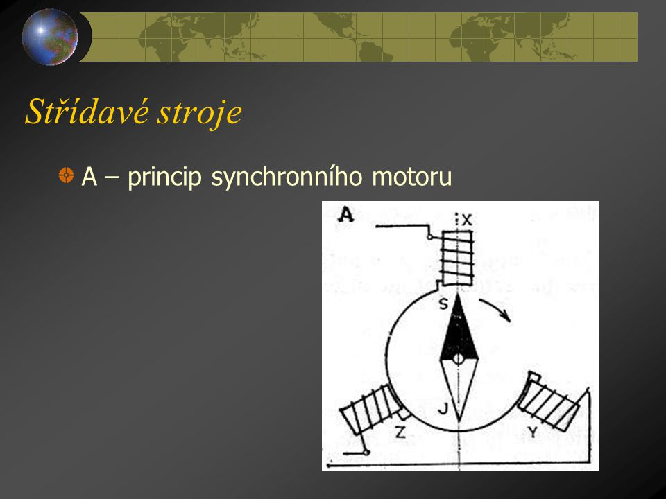 Střídavé stroje A – princip synchronního motoru