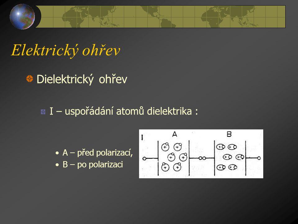 Elektrický ohřev Dielektrický ohřev I – uspořádání atomů dielektrika :