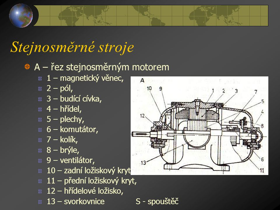 Stejnosměrné stroje A – řez stejnosměrným motorem
