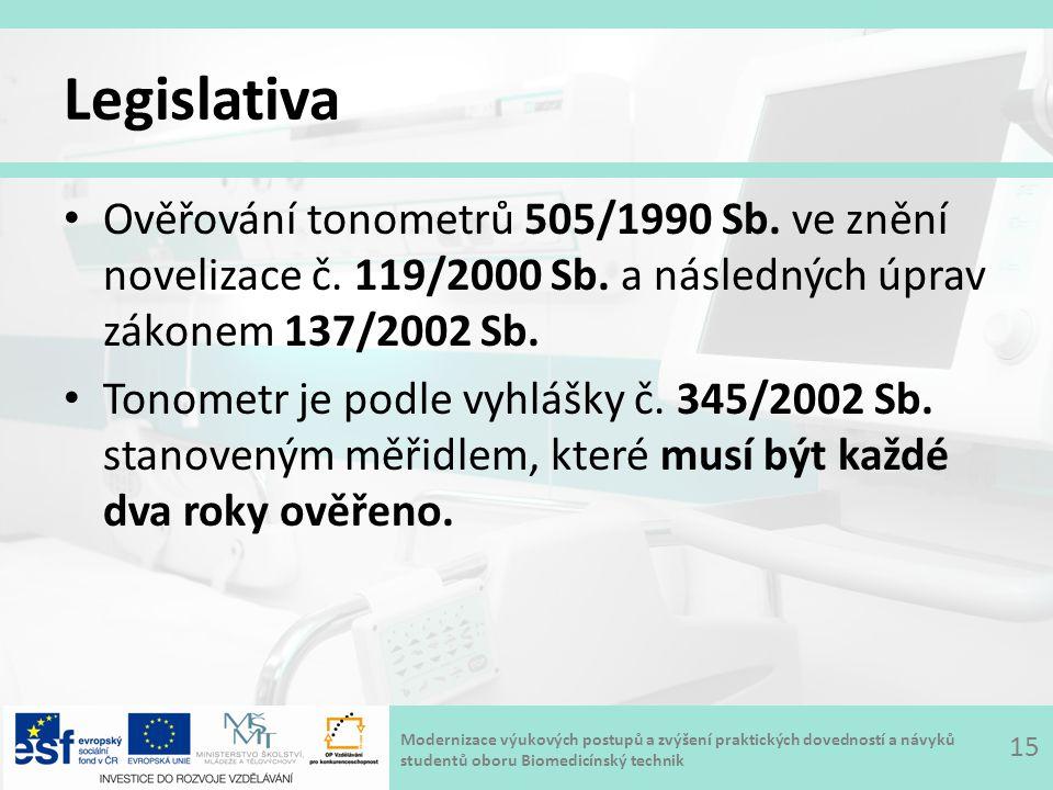 Legislativa Ověřování tonometrů 505/1990 Sb. ve znění novelizace č. 119/2000 Sb. a následných úprav zákonem 137/2002 Sb.