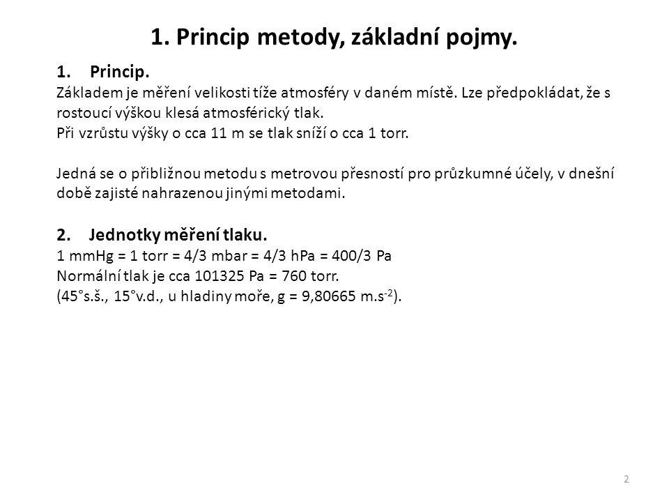 1. Princip metody, základní pojmy.