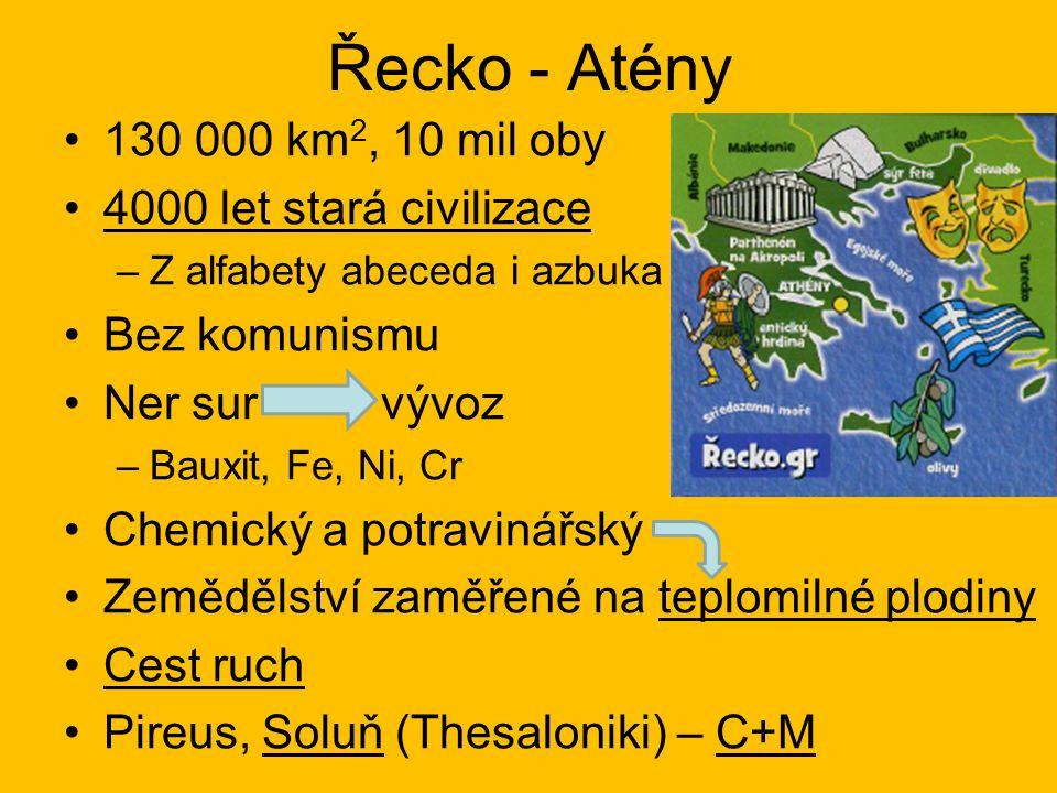 Řecko - Atény 130 000 km2, 10 mil oby 4000 let stará civilizace