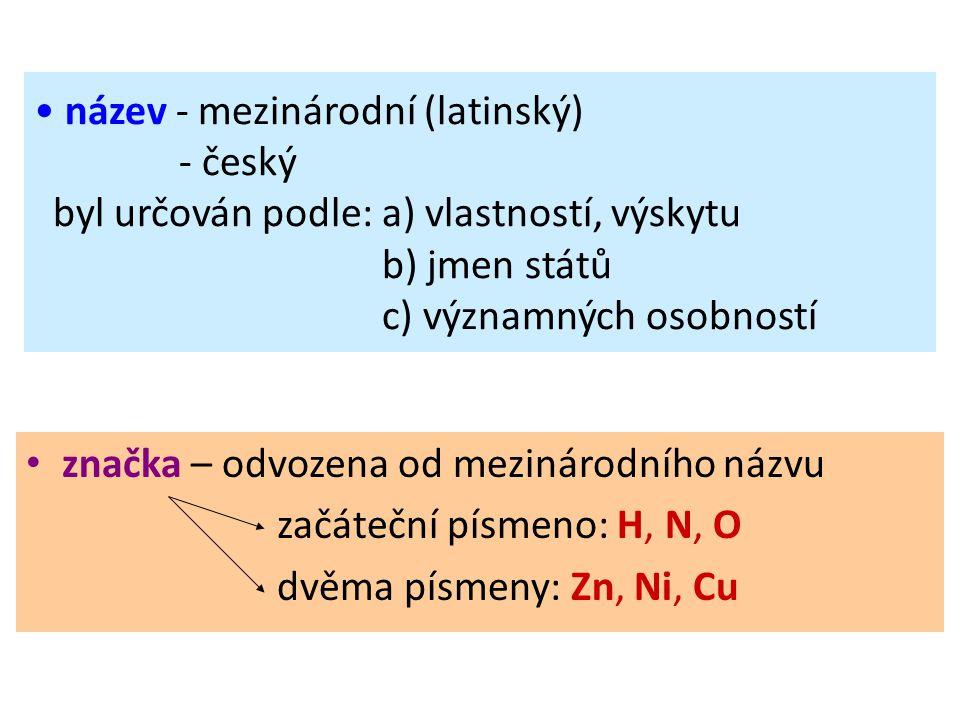 název - mezinárodní (latinský) - český byl určován podle: a) vlastností, výskytu b) jmen států c) významných osobností