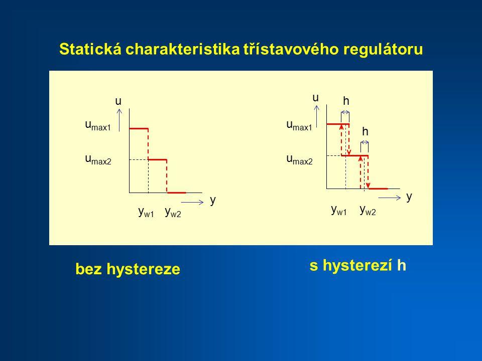 Statická charakteristika třístavového regulátoru