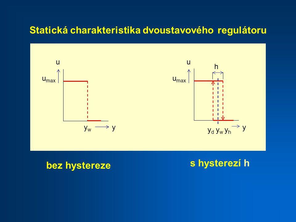 Statická charakteristika dvoustavového regulátoru
