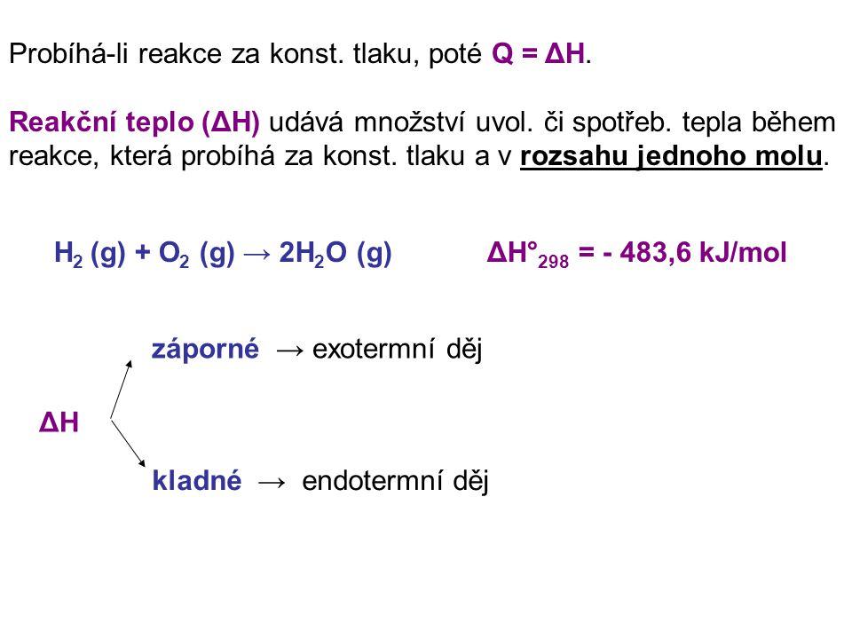 Probíhá-li reakce za konst. tlaku, poté Q = ΔH.
