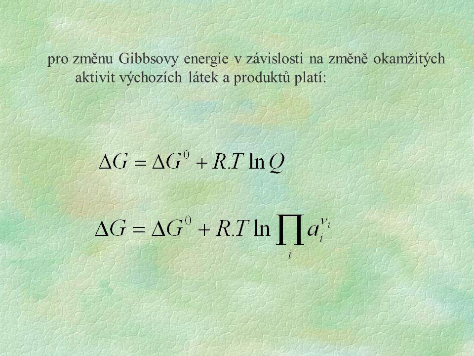 pro změnu Gibbsovy energie v závislosti na změně okamžitých
