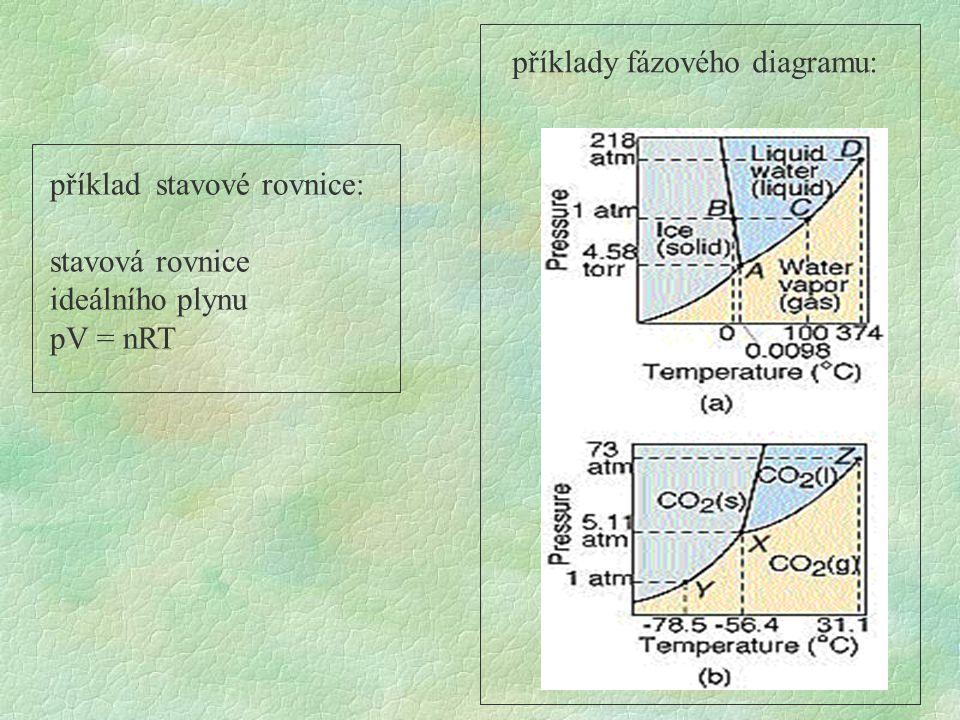 příklady fázového diagramu: