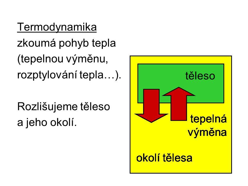 Termodynamika zkoumá pohyb tepla. (tepelnou výměnu, rozptylování tepla…). Rozlišujeme těleso. a jeho okolí.