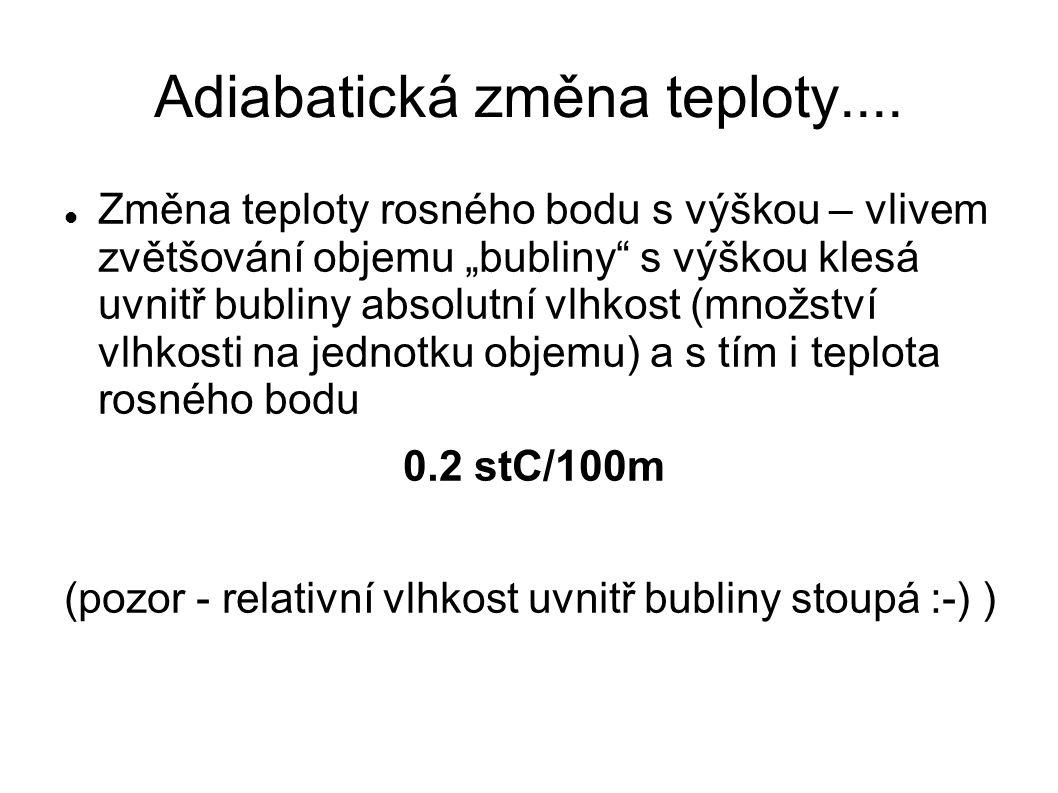 Adiabatická změna teploty....