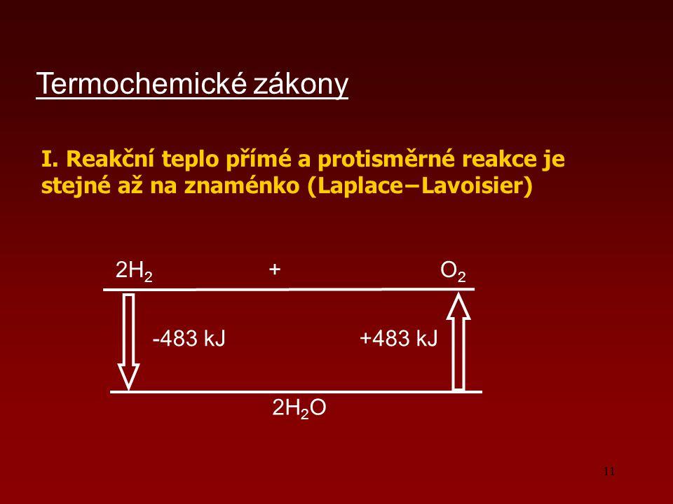 Termochemické zákony I. Reakční teplo přímé a protisměrné reakce je stejné až na znaménko (Laplace−Lavoisier)