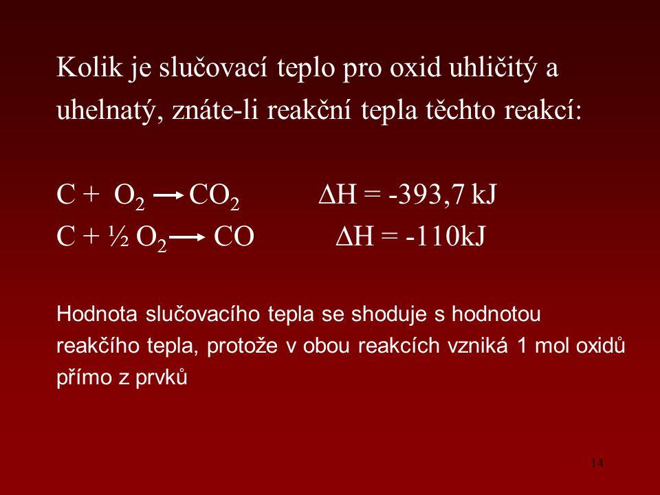 Kolik je slučovací teplo pro oxid uhličitý a