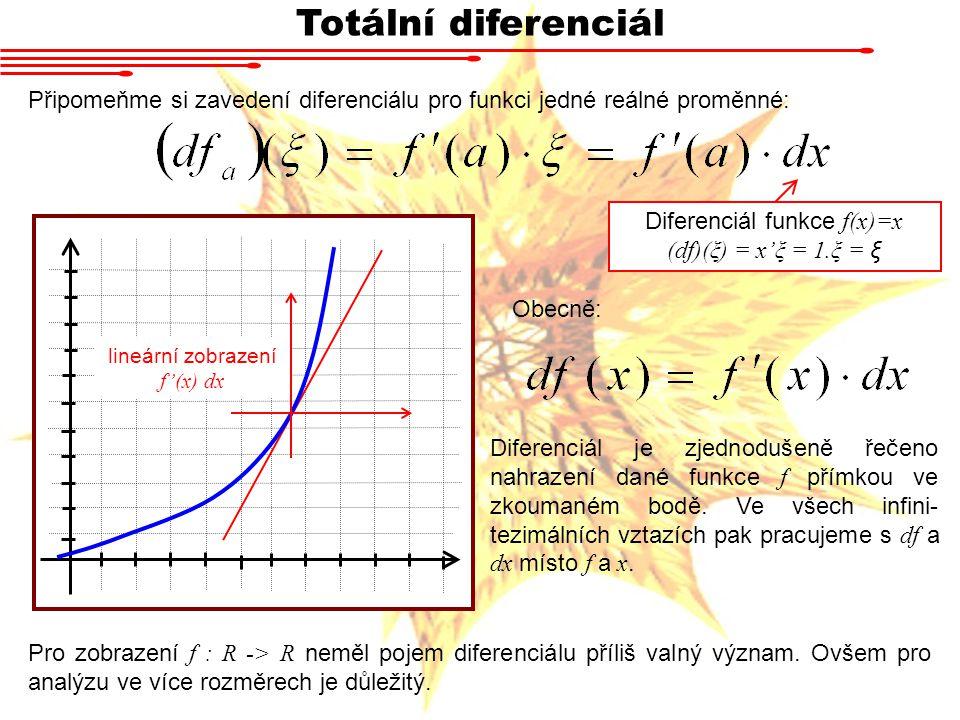 Diferenciál funkce f(x)=x
