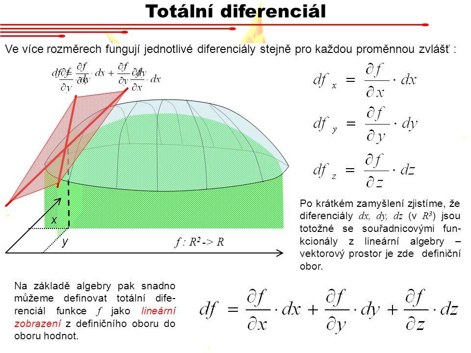Totální diferenciál Ve více rozměrech fungují jednotlivé diferenciály stejně pro každou proměnnou zvlášť :