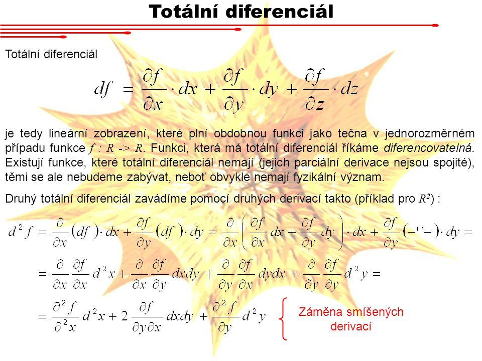 Záměna smíšených derivací