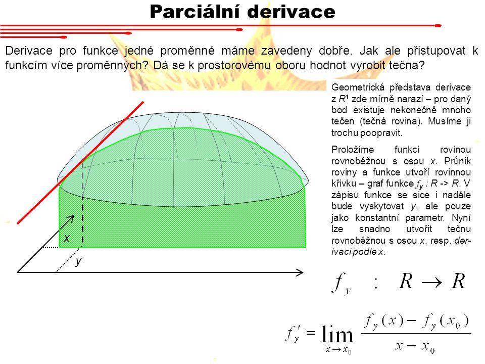 Parciální derivace