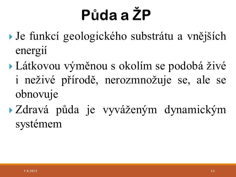 Je funkcí geologického substrátu a vnějších energií