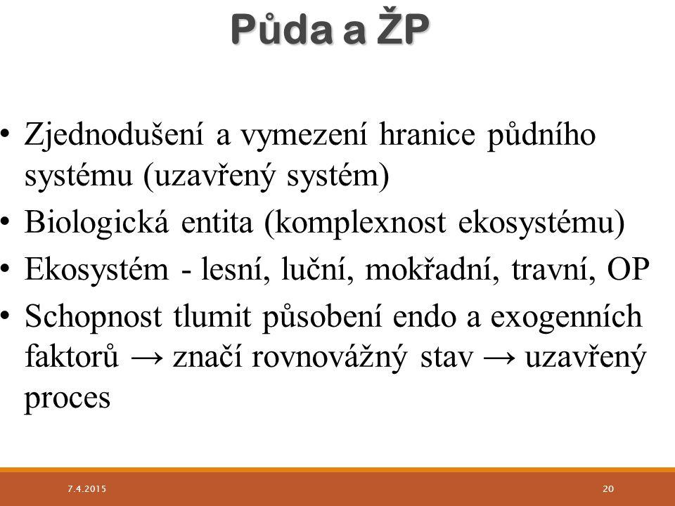 Půda a ŽP Zjednodušení a vymezení hranice půdního systému (uzavřený systém) Biologická entita (komplexnost ekosystému)