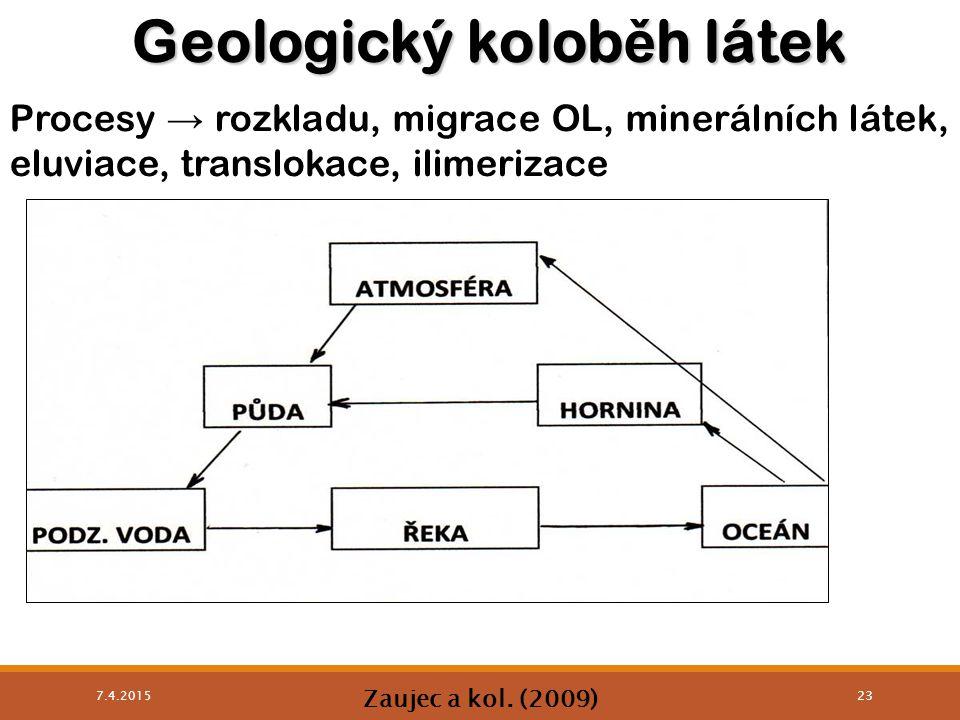 Geologický koloběh látek