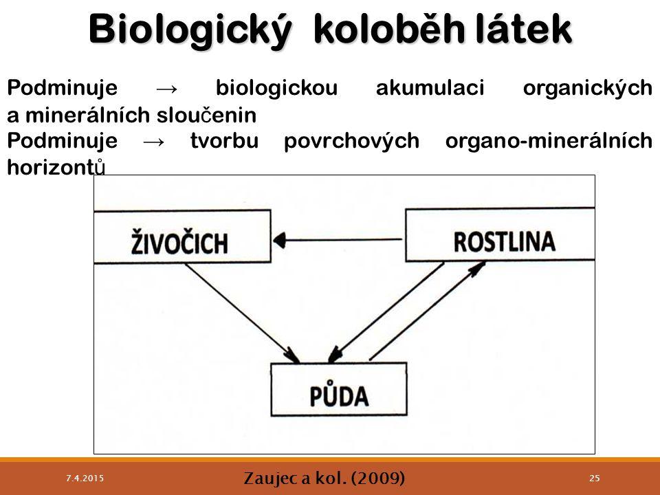 Biologický koloběh látek