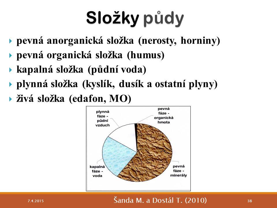 pevná anorganická složka (nerosty, horniny)