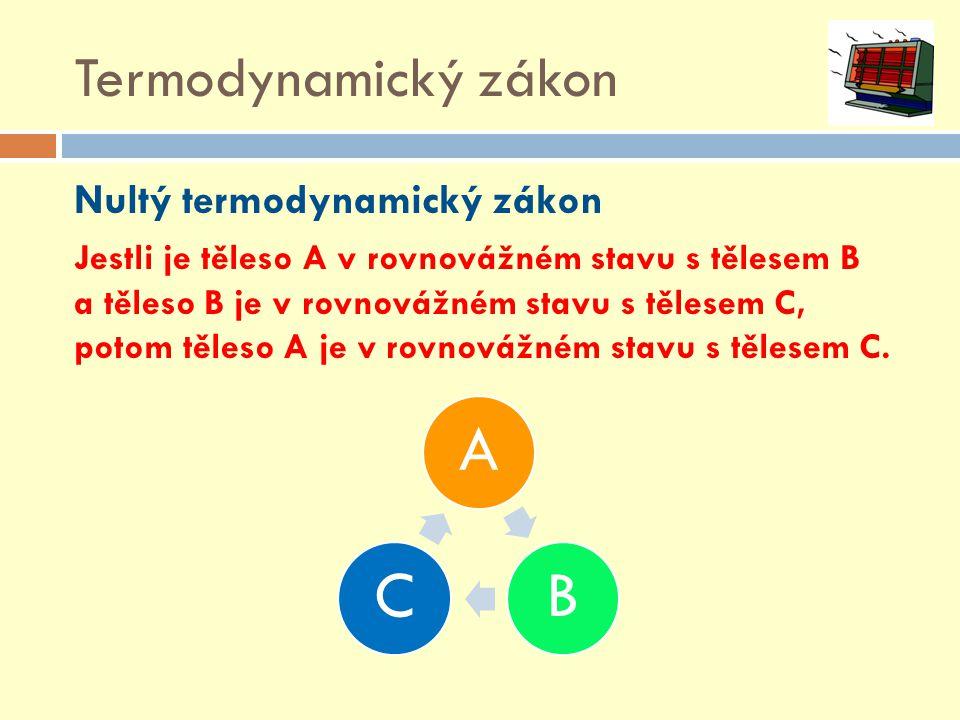 Termodynamický zákon Nultý termodynamický zákon