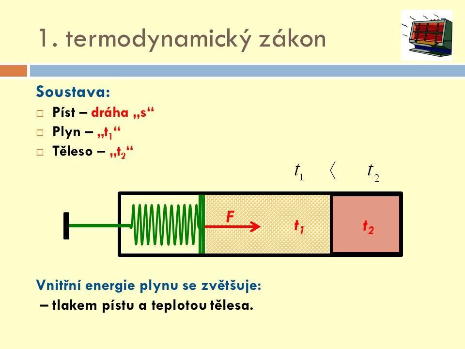 1. termodynamický zákon Soustava: F t1 t2
