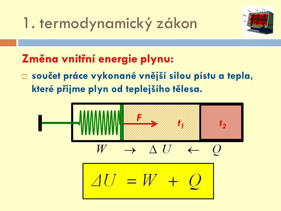 1. termodynamický zákon Změna vnitřní energie plynu: