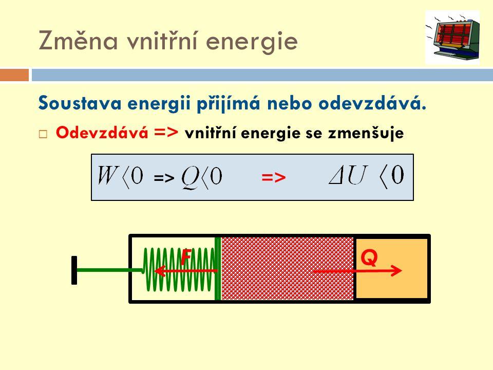 Změna vnitřní energie F Q Soustava energii přijímá nebo odevzdává.