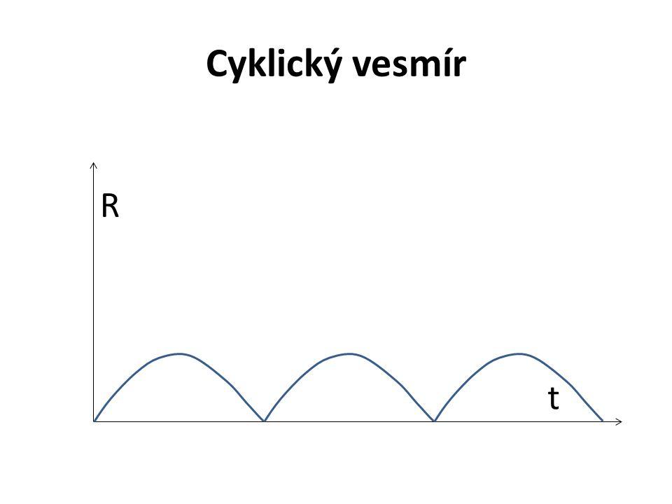 Cyklický vesmír R t