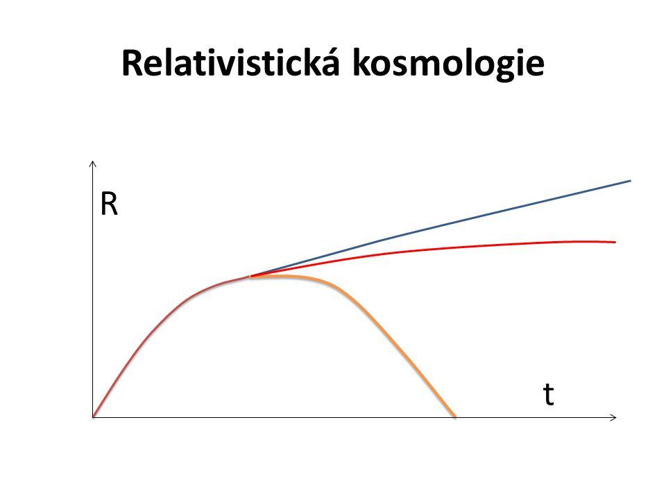 Relativistická kosmologie
