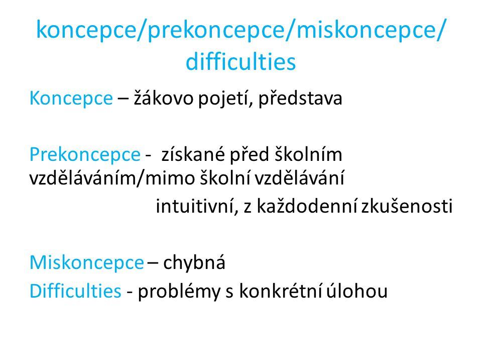 koncepce/prekoncepce/miskoncepce/difficulties
