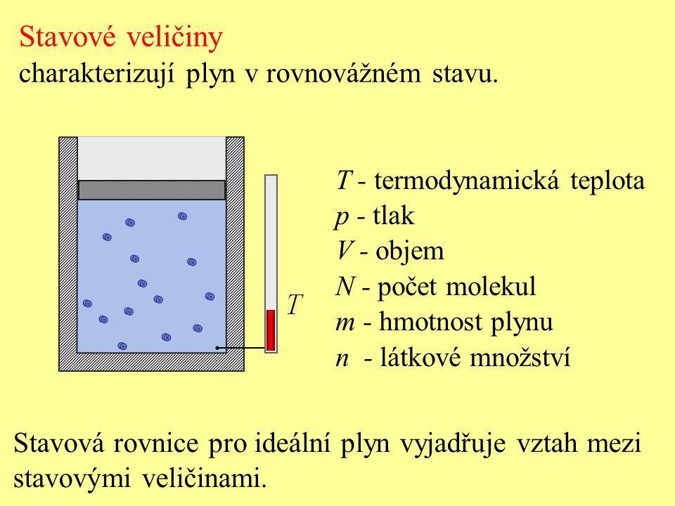 Stavové veličiny charakterizují plyn v rovnovážném stavu.