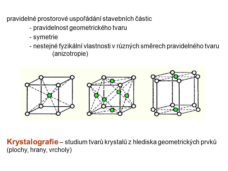 pravidelné prostorové uspořádání stavebních částic
