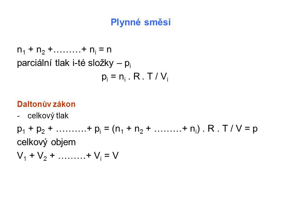 parciální tlak i-té složky – pi pi = ni . R . T / Vi
