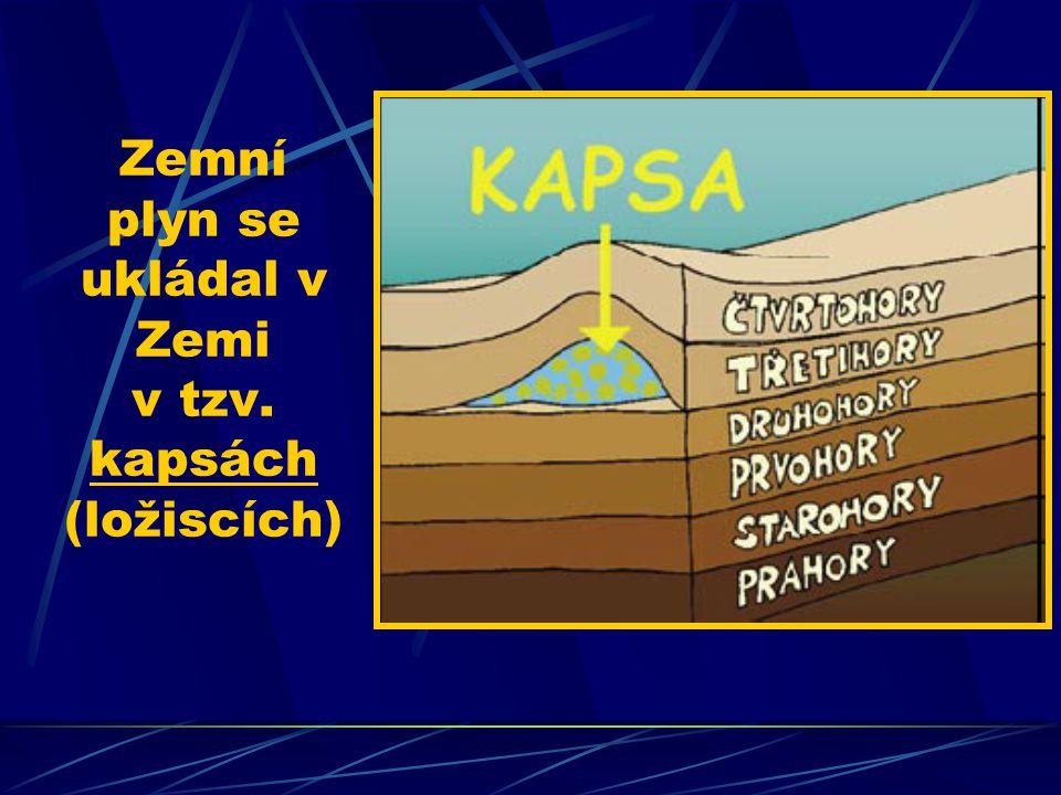 Zemní plyn se ukládal v Zemi v tzv. kapsách (ložiscích)