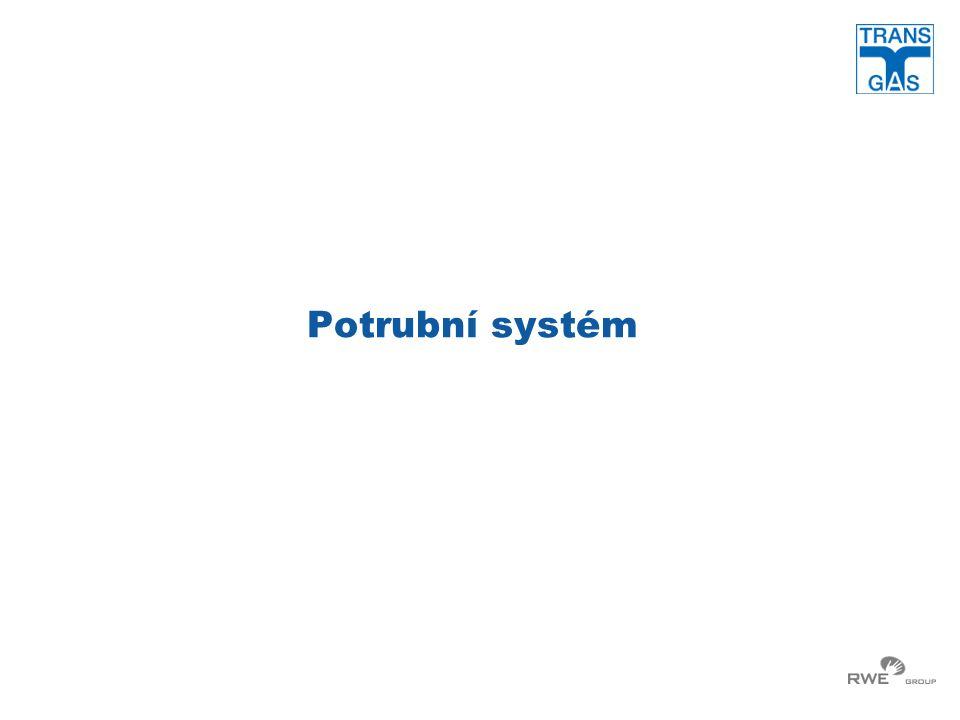 Potrubní systém