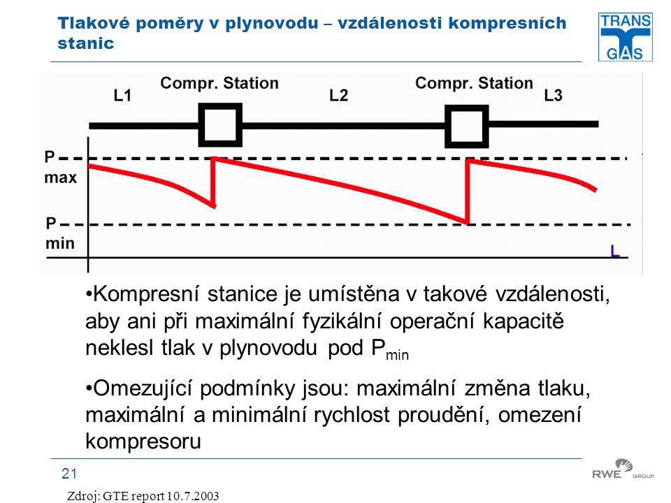 Tlakové poměry v plynovodu – vzdálenosti kompresních stanic