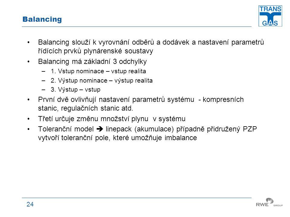 Balancing má základní 3 odchylky