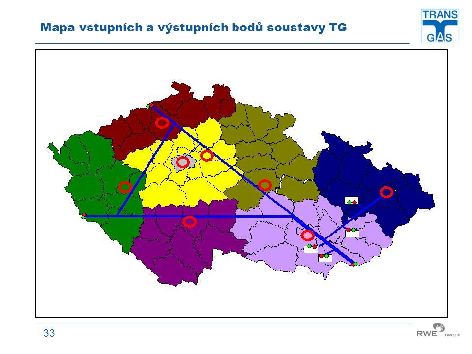 Mapa vstupních a výstupních bodů soustavy TG